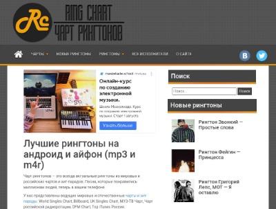 Изображение ringchart.ru