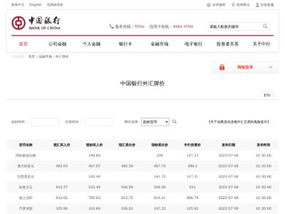 中国银行-外汇牌价