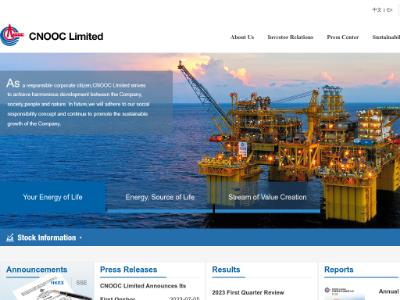 中国海洋石油(HK:00883)