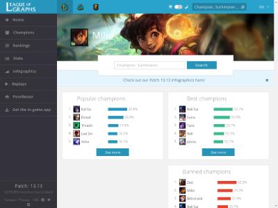 unblocked proxy leagueofgraphs.com