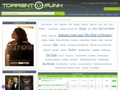 unblocked proxy torrentfunk2.com